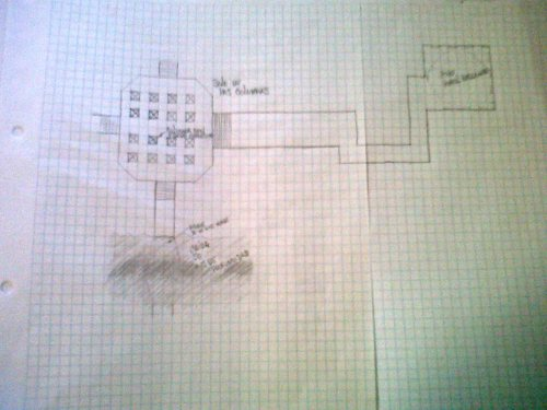 El mapa casero de lo que dio de sí la sesión.